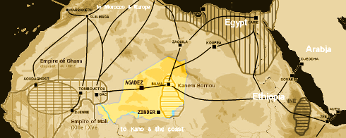 niger sahara trade routes